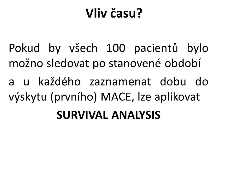 Vliv času? Pokud by všech 100 pacientů bylo možno sledovat po stanovené období a u každého zaznamenat dobu do výskytu (prvního) MACE, lze aplikovat SU