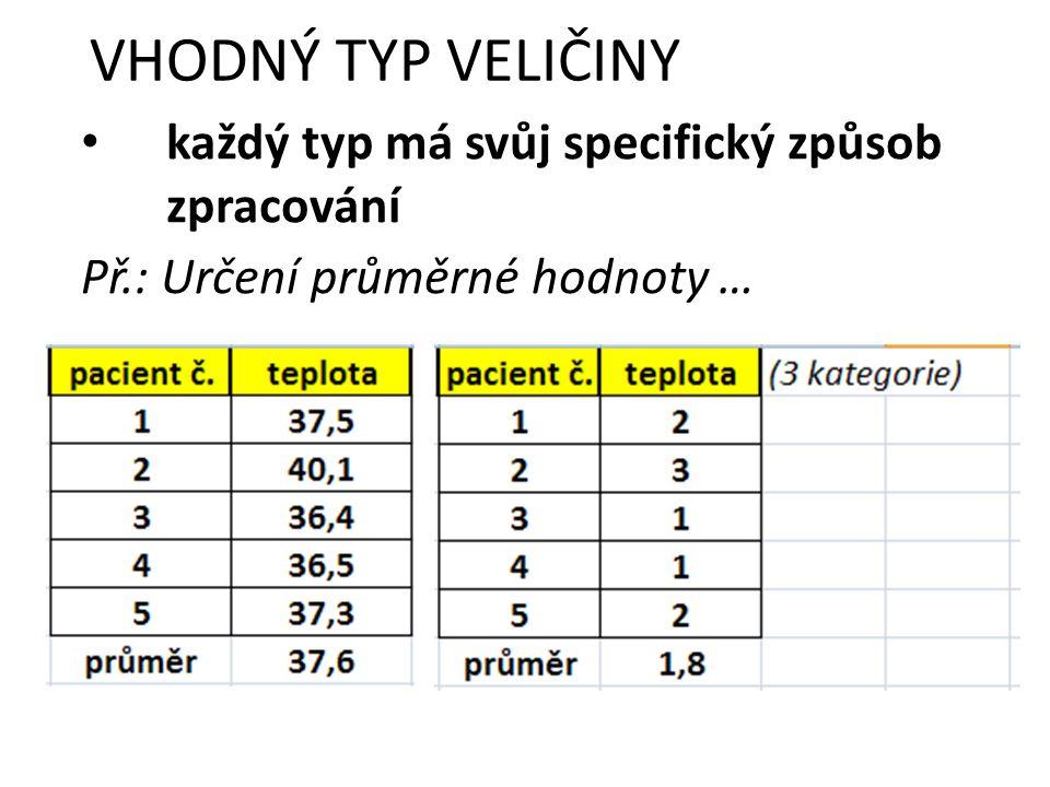 každý typ má svůj specifický způsob zpracování Př.: Určení průměrné hodnoty … VHODNÝ TYP VELIČINY