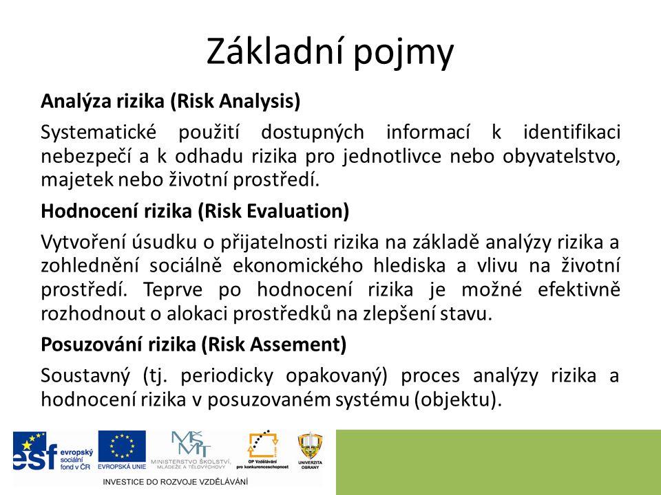 Základní pojmy Analýza rizika (Risk Analysis) Systematické použití dostupných informací k identifikaci nebezpečí a k odhadu rizika pro jednotlivce nebo obyvatelstvo, majetek nebo životní prostředí.
