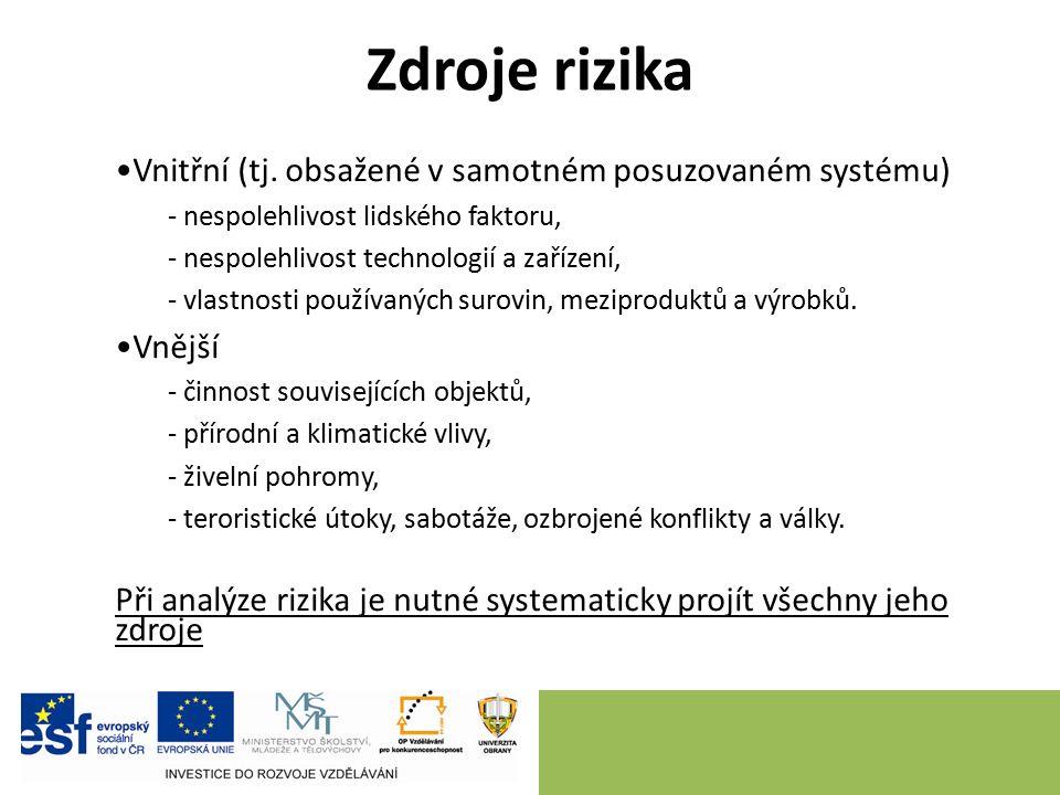 Zdroje rizika Vnitřní (tj. obsažené v samotném posuzovaném systému) - nespolehlivost lidského faktoru, - nespolehlivost technologií a zařízení, - vlas