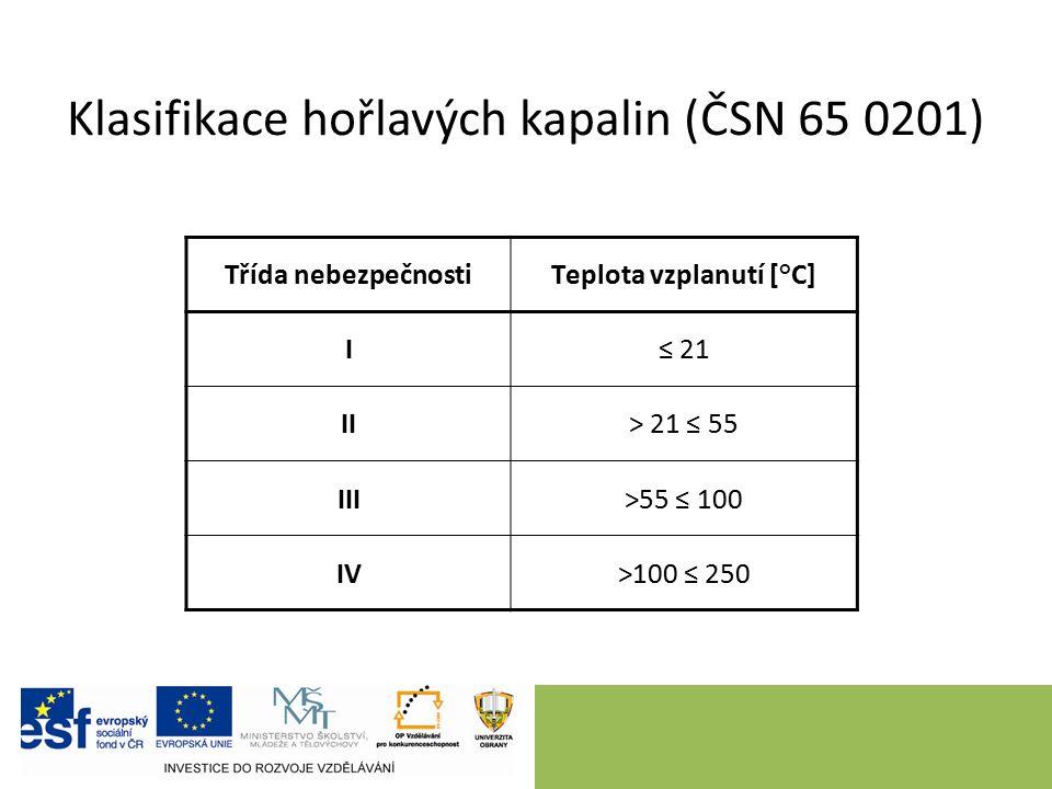 Klasifikace hořlavých kapalin (ČSN 65 0201) Třída nebezpečnostiTeplota vzplanutí [°C] I≤ 21 II> 21 ≤ 55 III>55 ≤ 100 IV>100 ≤ 250