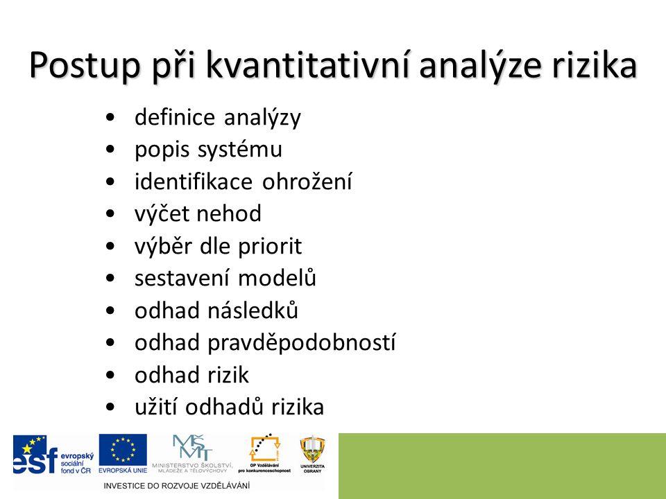 Postup při kvantitativní analýze rizika definice analýzy popis systému identifikace ohrožení výčet nehod výběr dle priorit sestavení modelů odhad násl