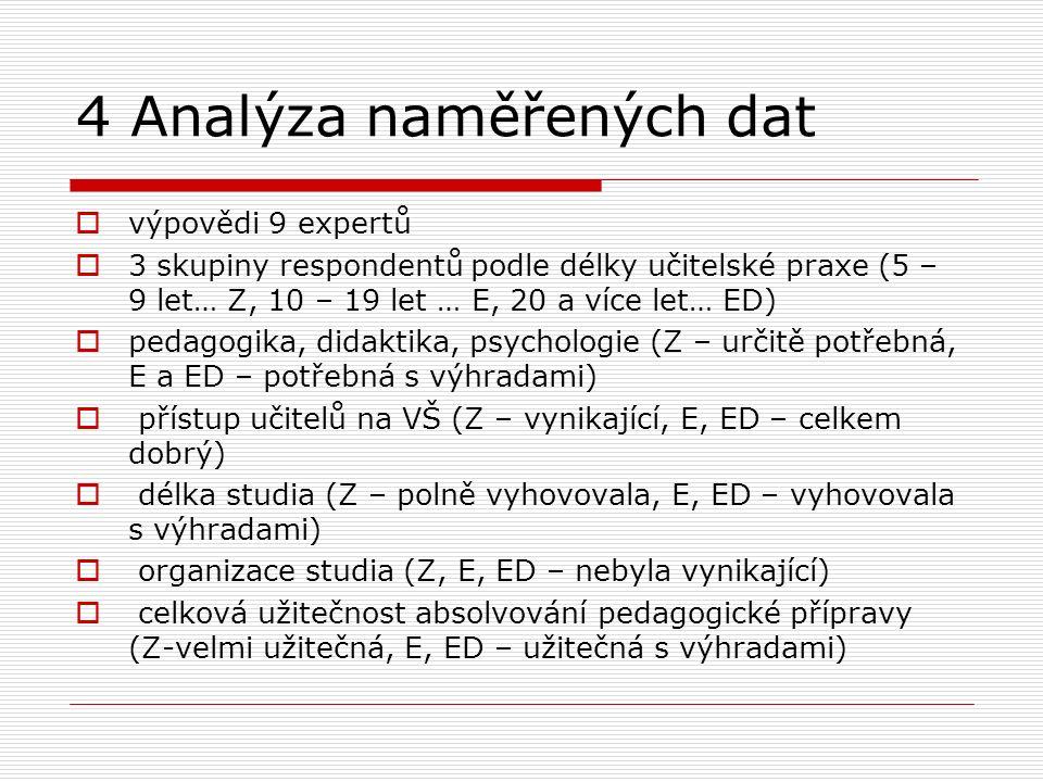 4 Analýza naměřených dat  výpovědi 9 expertů  3 skupiny respondentů podle délky učitelské praxe (5 – 9 let… Z, 10 – 19 let … E, 20 a více let… ED)  pedagogika, didaktika, psychologie (Z – určitě potřebná, E a ED – potřebná s výhradami)  přístup učitelů na VŠ (Z – vynikající, E, ED – celkem dobrý)  délka studia (Z – polně vyhovovala, E, ED – vyhovovala s výhradami)  organizace studia (Z, E, ED – nebyla vynikající)  celková užitečnost absolvování pedagogické přípravy (Z-velmi užitečná, E, ED – užitečná s výhradami)