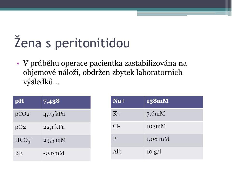 Žena s peritonitidou V průběhu operace pacientka zastabilizována na objemové náloži, obdržen zbytek laboratorních výsledků… pH7,438 pCO24,75 kPa pO222,1 kPa HCO 3 - 23,5 mM BE-0,6mM Na+138mM K+3,6mM Cl-103mM P-P- 1,08 mM Alb10 g/l