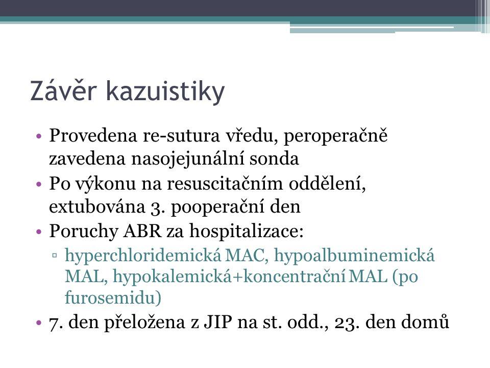 Závěr kazuistiky Provedena re-sutura vředu, peroperačně zavedena nasojejunální sonda Po výkonu na resuscitačním oddělení, extubována 3.
