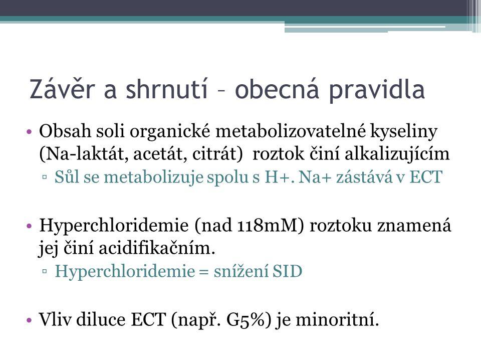 Závěr a shrnutí – obecná pravidla Obsah soli organické metabolizovatelné kyseliny (Na-laktát, acetát, citrát) roztok činí alkalizujícím ▫Sůl se metabolizuje spolu s H+.
