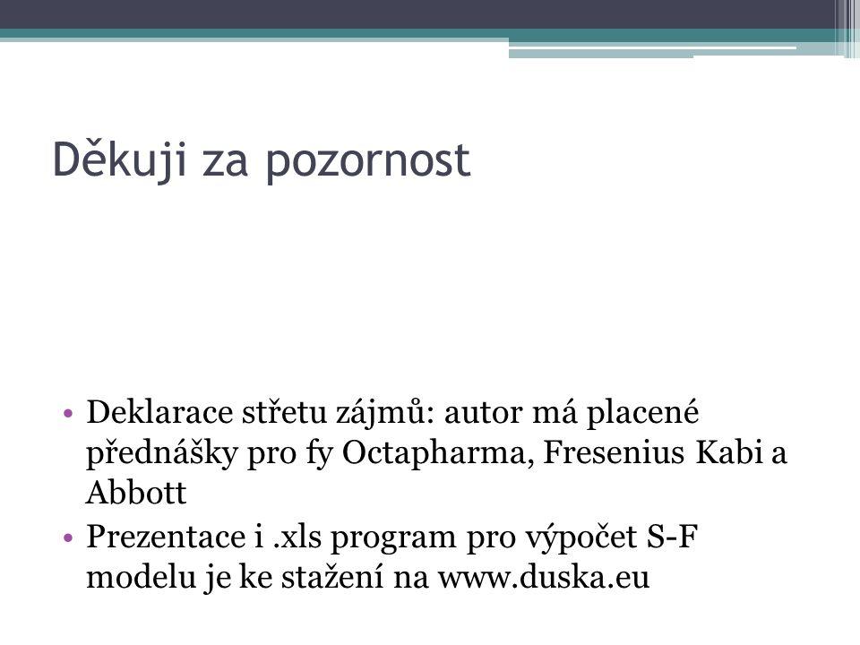Děkuji za pozornost Deklarace střetu zájmů: autor má placené přednášky pro fy Octapharma, Fresenius Kabi a Abbott Prezentace i.xls program pro výpočet S-F modelu je ke stažení na www.duska.eu