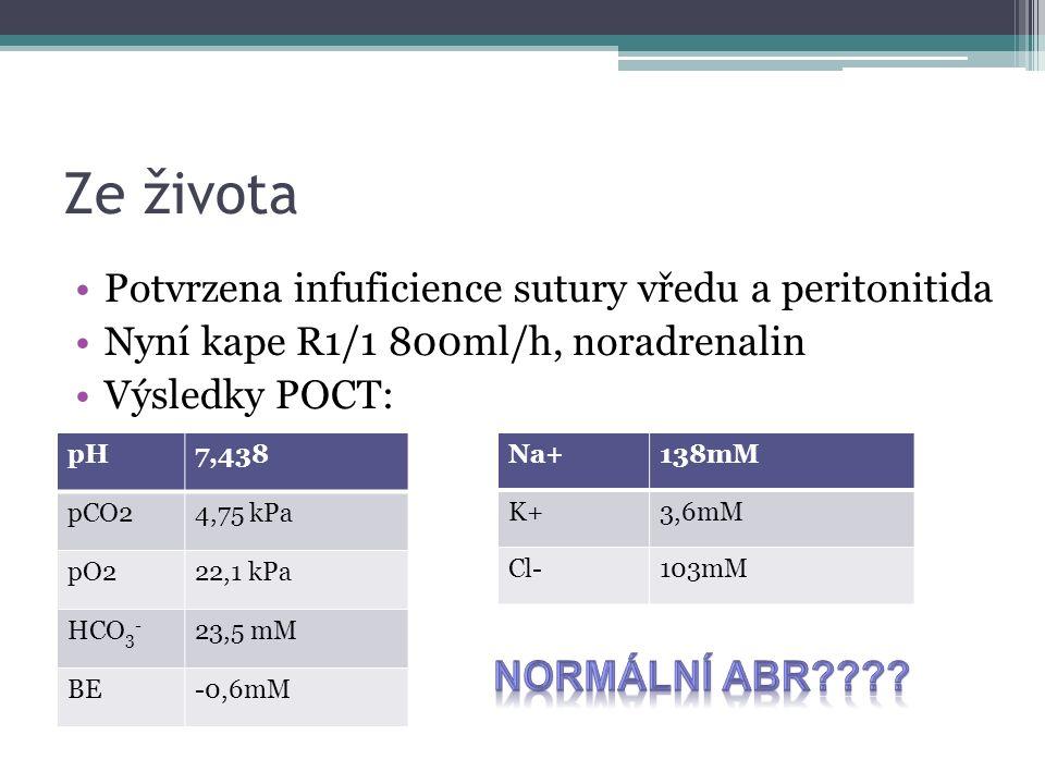 Ze života Potvrzena infuficience sutury vředu a peritonitida Nyní kape R1/1 800ml/h, noradrenalin Výsledky POCT: pH7,438 pCO24,75 kPa pO222,1 kPa HCO 3 - 23,5 mM BE-0,6mM Na+138mM K+3,6mM Cl-103mM