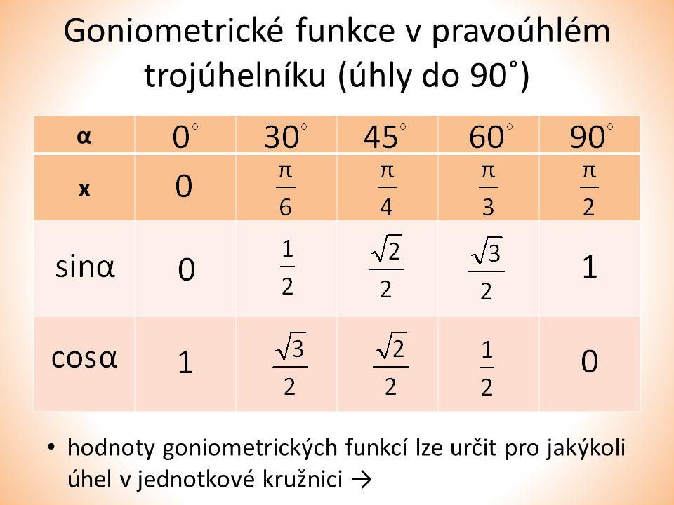 Goniometrické funkce v pravoúhlém trojúhelníku (úhly do 90˚) α x hodnoty goniometrických funkcí lze určit pro jakýkoli úhel v jednotkové kružnici →