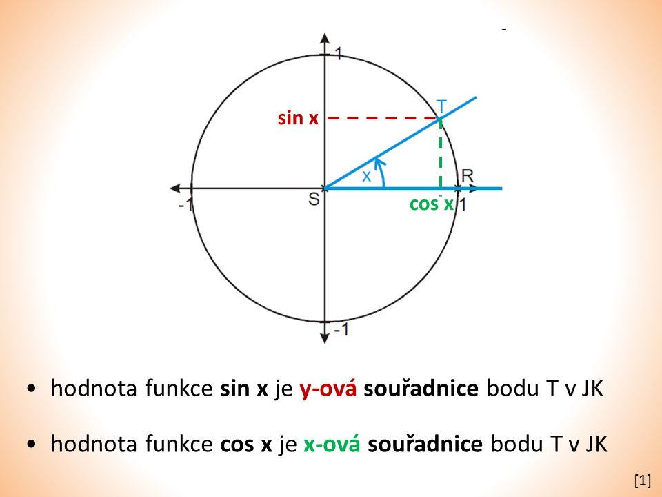 hodnota funkce sin x je y-ová souřadnice bodu T v JK hodnota funkce cos x je x-ová souřadnice bodu T v JK sin x cos x [1][1]