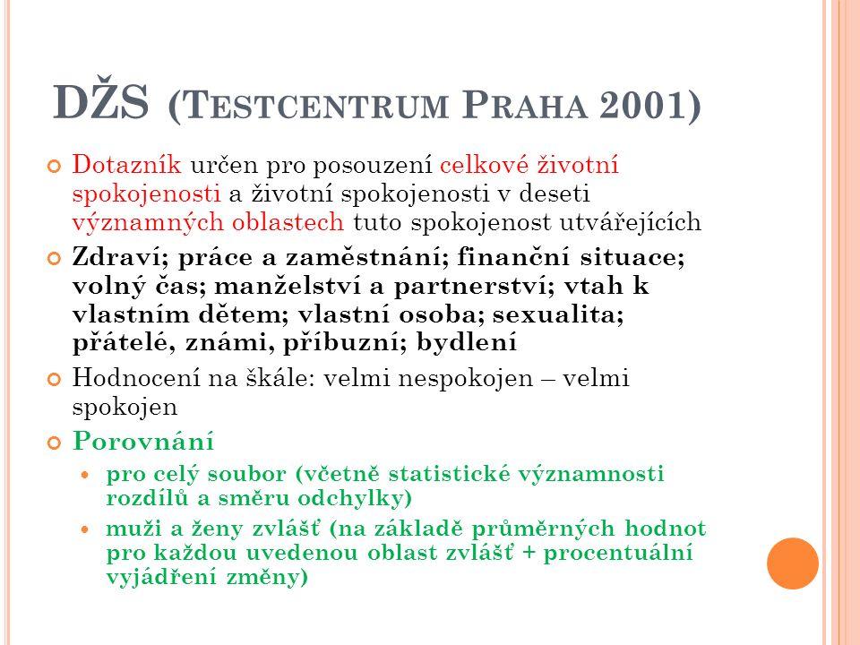 DŽS (T ESTCENTRUM P RAHA 2001) Dotazník určen pro posouzení celkové životní spokojenosti a životní spokojenosti v deseti významných oblastech tuto spokojenost utvářejících Zdraví; práce a zaměstnání; finanční situace; volný čas; manželství a partnerství; vtah k vlastním dětem; vlastní osoba; sexualita; přátelé, známi, příbuzní; bydlení Hodnocení na škále: velmi nespokojen – velmi spokojen Porovnání pro celý soubor (včetně statistické významnosti rozdílů a směru odchylky) muži a ženy zvlášť (na základě průměrných hodnot pro každou uvedenou oblast zvlášť + procentuální vyjádření změny)