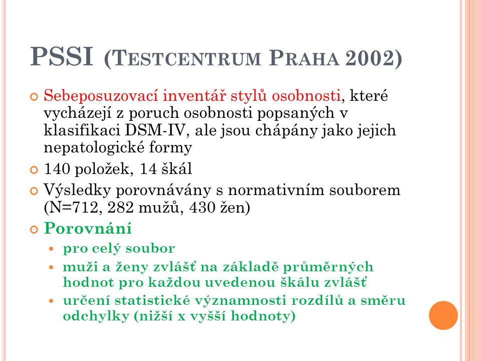 PSSI (T ESTCENTRUM P RAHA 2002) PN – nedůvěřivý (paranoidní) SZ – rezervovaný (schizoidní) ST – intuitivní (schizotypní) BL – impulzivní (borderline) HI – příjemný (histriónský) NR – ctižádostivý (narcistický) SN – sebekritický (sebenejistý) ZS – loajální (závislý) NT – pečlivý (nutkavý) NG – kritický (negativistický) DP – klidný (depresivní) OB – ochotný (obětující se) RP – optimistický (rapsodický) DS – sebejistý (disociální)