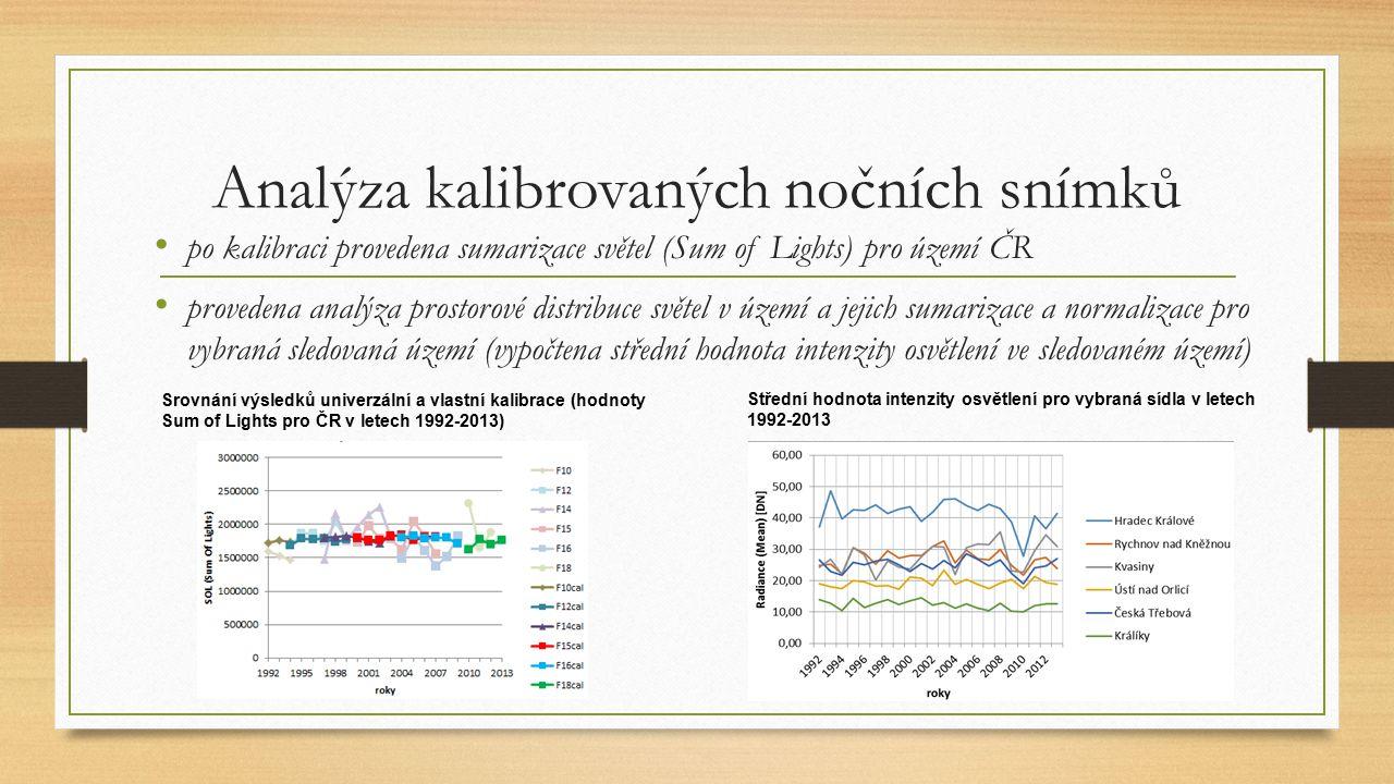 Analýza kalibrovaných nočních snímků po kalibraci provedena sumarizace světel (Sum of Lights) pro území ČR provedena analýza prostorové distribuce světel v území a jejich sumarizace a normalizace pro vybraná sledovaná území (vypočtena střední hodnota intenzity osvětlení ve sledovaném území) Srovnání výsledků univerzální a vlastní kalibrace (hodnoty Sum of Lights pro ČR v letech 1992-2013) Střední hodnota intenzity osvětlení pro vybraná sídla v letech 1992-2013
