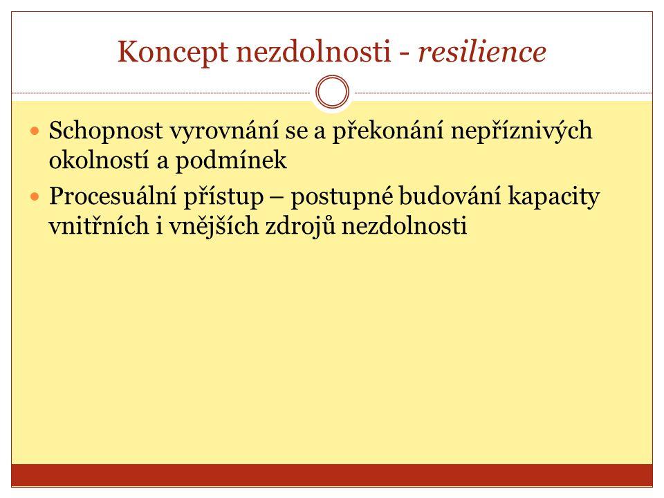 Koncept nezdolnosti - resilience Schopnost vyrovnání se a překonání nepříznivých okolností a podmínek Procesuální přístup – postupné budování kapacity vnitřních i vnějších zdrojů nezdolnosti