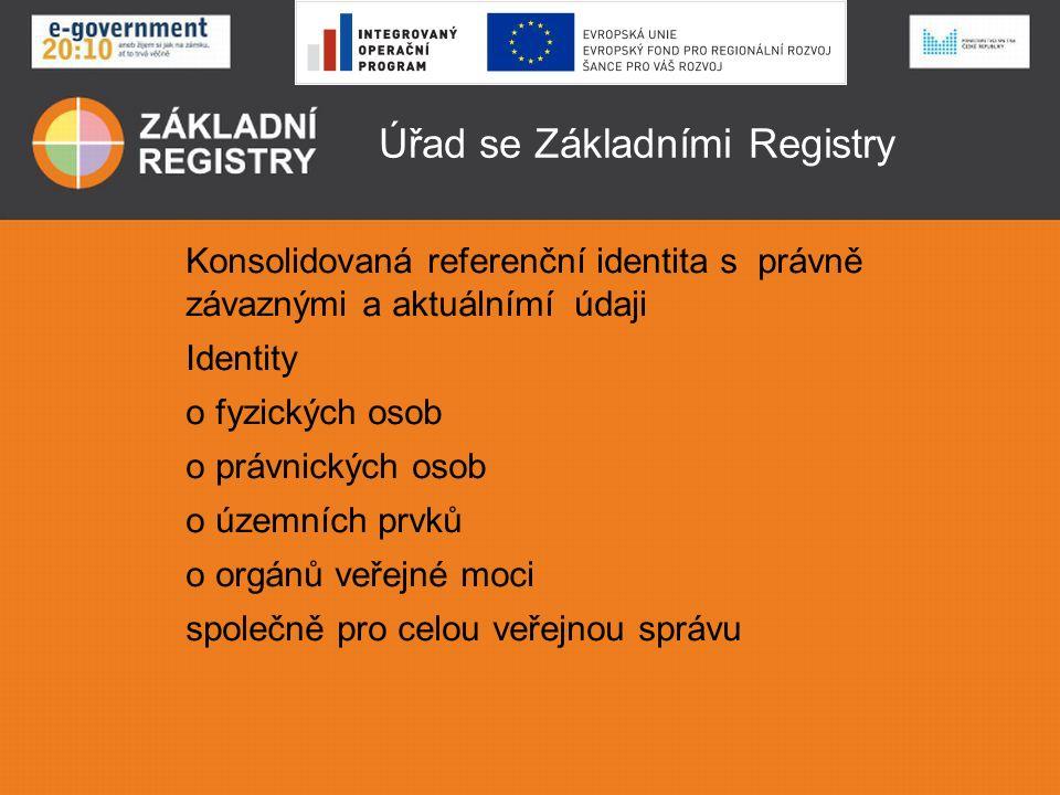 Úřad se Základními Registry Konsolidovaná referenční identita s právně závaznými a aktuálnímí údaji Identity o fyzických osob o právnických osob o územních prvků o orgánů veřejné moci společně pro celou veřejnou správu