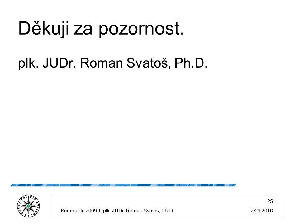 28.9.2016Kriminalita 2009 l plk. JUDr. Roman Svatoš, Ph.D.