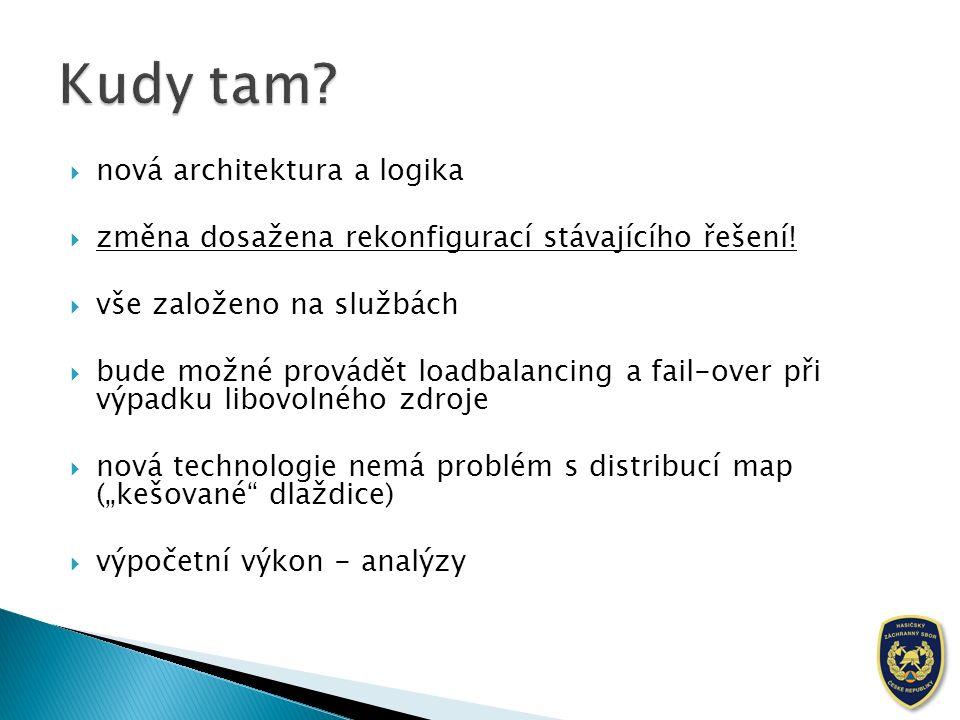  nová architektura a logika  změna dosažena rekonfigurací stávajícího řešení.