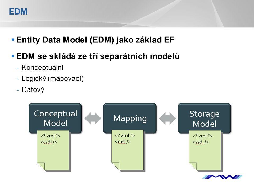 YOUR LOGO Architektura Entity Frameworku
