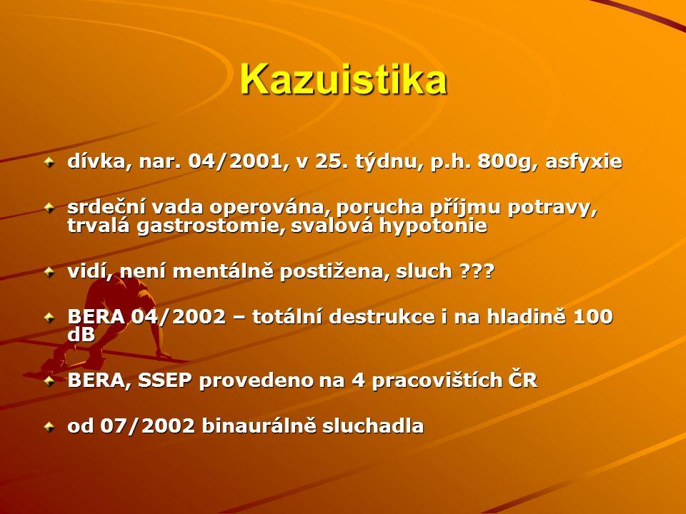 Kazuistika dívka, nar. 04/2001, v 25. týdnu, p.h. 800g, asfyxie srdeční vada operována, porucha příjmu potravy, trvalá gastrostomie, svalová hypotonie