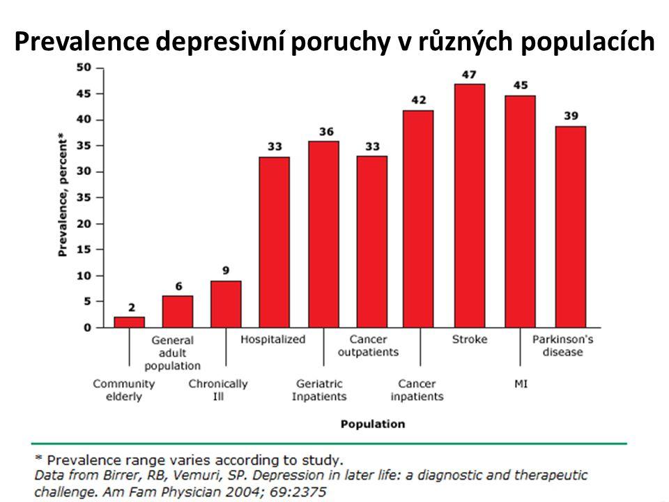 Prevalence depresivní poruchy v různých populacích