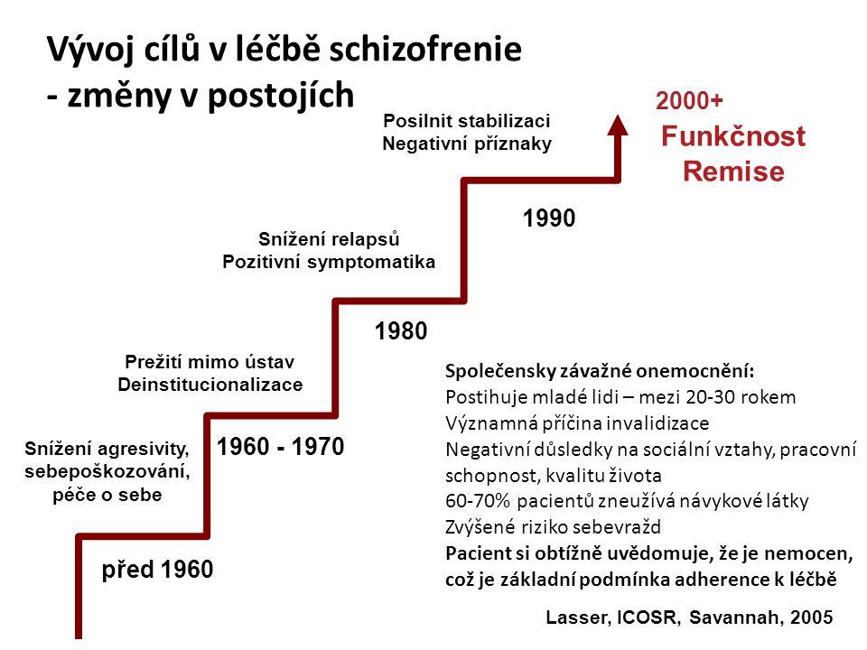 Snížení agresivity, sebepoškozování, péče o sebe před 1960 Prežití mimo ústav Deinstitucionalizace Snížení relapsů Pozitivní symptomatika Posilnit stabilizaci Negativní příznaky 1960 - 1970 1980 1990 Funkčnost Remise 2000+ Lasser, ICOSR, Savannah, 2005 Vývoj cílů v léčbě schizofrenie - změny v postojích Společensky závažné onemocnění: Postihuje mladé lidi – mezi 20-30 rokem Významná příčina invalidizace Negativní důsledky na sociální vztahy, pracovní schopnost, kvalitu života 60-70% pacientů zneužívá návykové látky Zvýšené riziko sebevražd Pacient si obtížně uvědomuje, že je nemocen, což je základní podmínka adherence k léčbě