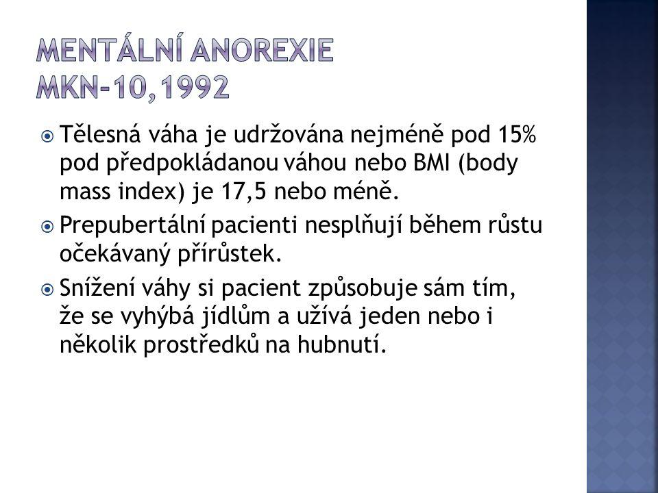  Tělesná váha je udržována nejméně pod 15% pod předpokládanou váhou nebo BMI (body mass index) je 17,5 nebo méně.