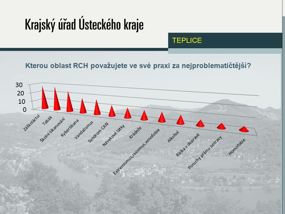 Kterou oblast RCH považujete ve své praxi za nejproblematičtější TEPLICE