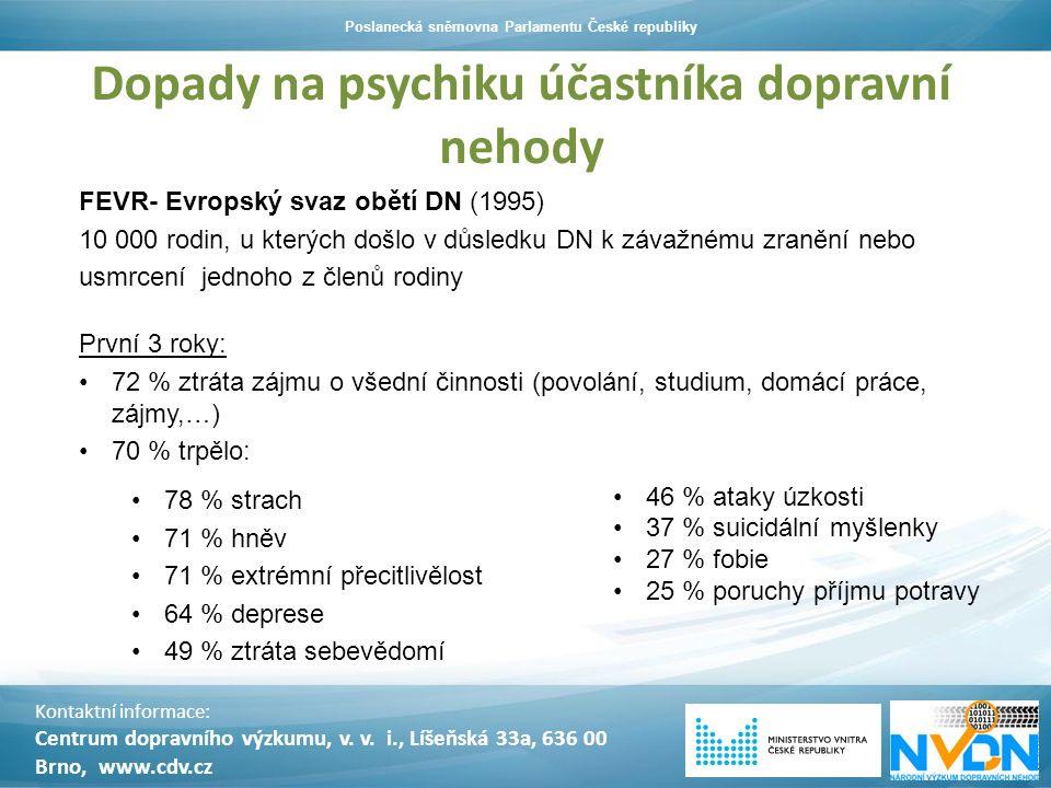 Kontaktní informace: Centrum dopravního výzkumu, v. v. i., Líšeňská 33a, 636 00 Brno, www.cdv.cz Poslanecká sněmovna Parlamentu České republiky Dopady