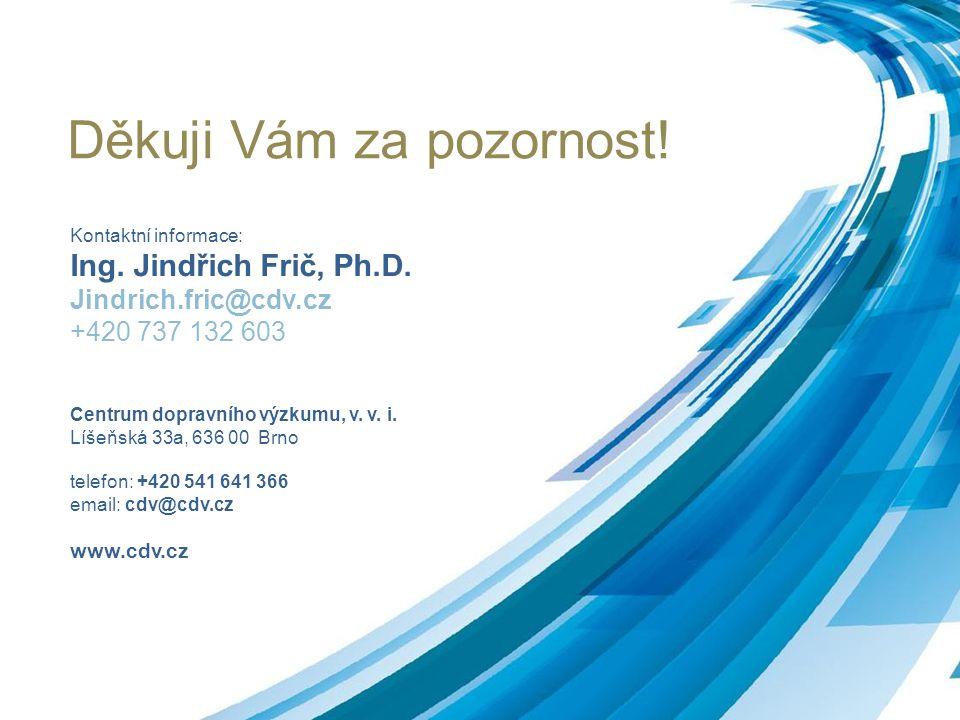 Děkuji Vám za pozornost! Centrum dopravního výzkumu, v. v. i. Líšeňská 33a, 636 00 Brno telefon: +420 541 641 366 email: cdv@cdv.cz www.cdv.cz Kontakt
