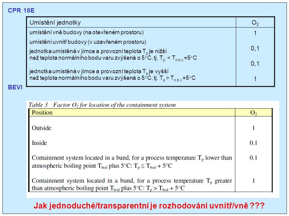 Závěr: Zásobník ze zkapalněným plynem je zpravidla skladován při teplotě vyšší, než je normální bod varu - O 2 = 1 (např.