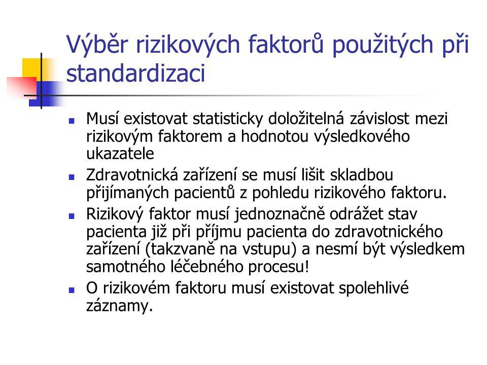Výběr rizikových faktorů použitých při standardizaci Musí existovat statisticky doložitelná závislost mezi rizikovým faktorem a hodnotou výsledkového ukazatele Zdravotnická zařízení se musí lišit skladbou přijímaných pacientů z pohledu rizikového faktoru.