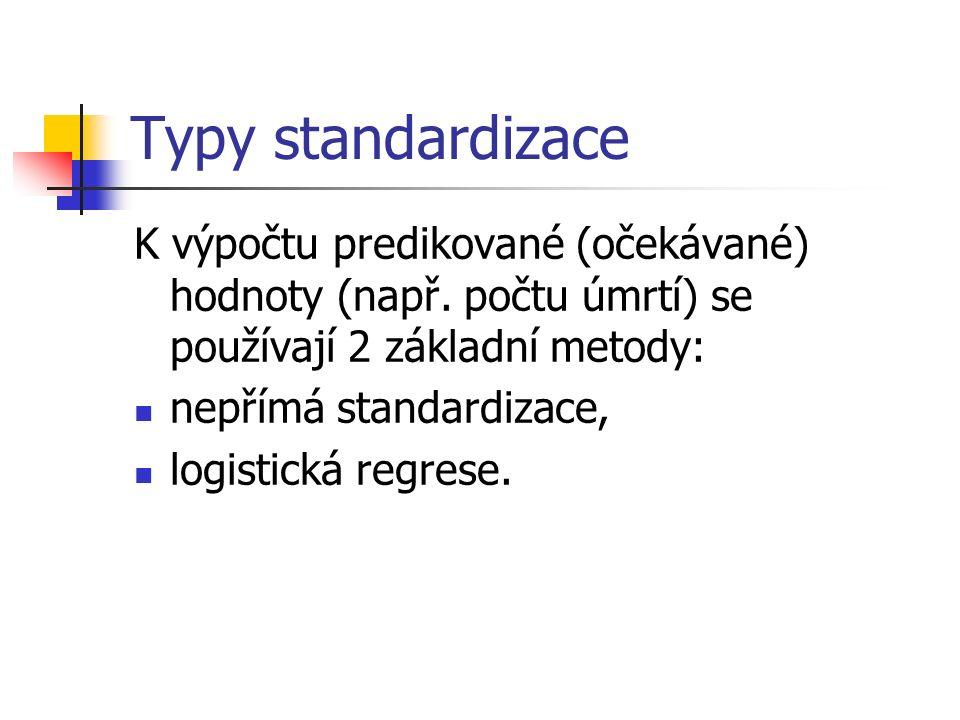 Typy standardizace K výpočtu predikované (očekávané) hodnoty (např.