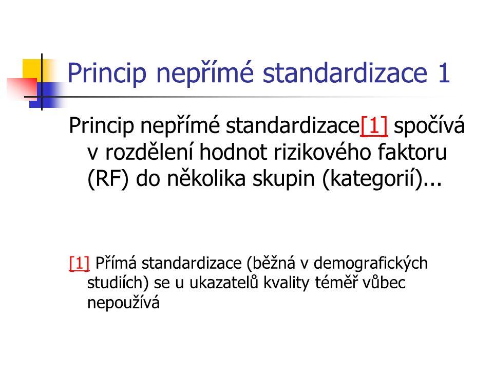 Princip nepřímé standardizace 1 Princip nepřímé standardizace[1] spočívá v rozdělení hodnot rizikového faktoru (RF) do několika skupin (kategorií)...[1] [1] Přímá standardizace (běžná v demografických studiích) se u ukazatelů kvality téměř vůbec nepoužívá