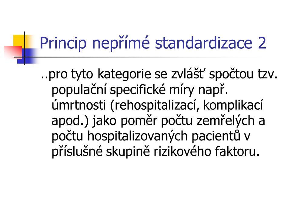 Princip nepřímé standardizace 2..pro tyto kategorie se zvlášť spočtou tzv.