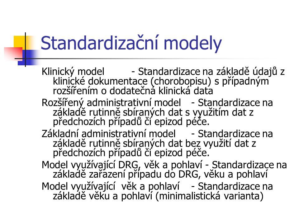 Standardizační modely Klinický model- Standardizace na základě údajů z klinické dokumentace (chorobopisu) s případným rozšířením o dodatečná klinická data Rozšířený administrativní model- Standardizace na základě rutinně sbíraných dat s využitím dat z předchozích případů či epizod péče.