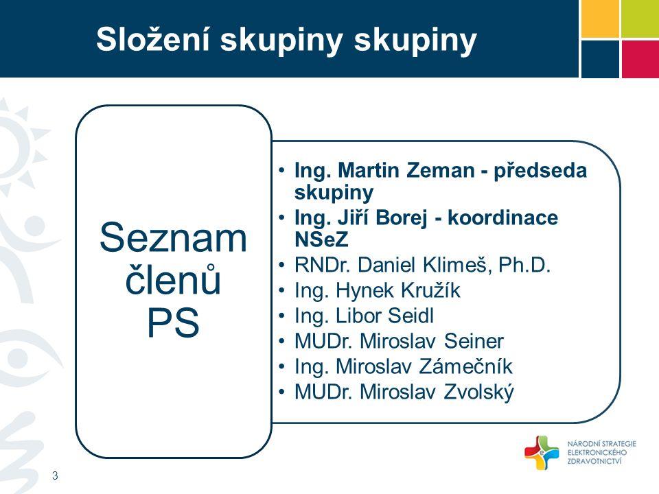 Složení skupiny skupiny Ing. Martin Zeman - předseda skupiny Ing. Jiří Borej - koordinace NSeZ RNDr. Daniel Klimeš, Ph.D. Ing. Hynek Kružík Ing. Libor