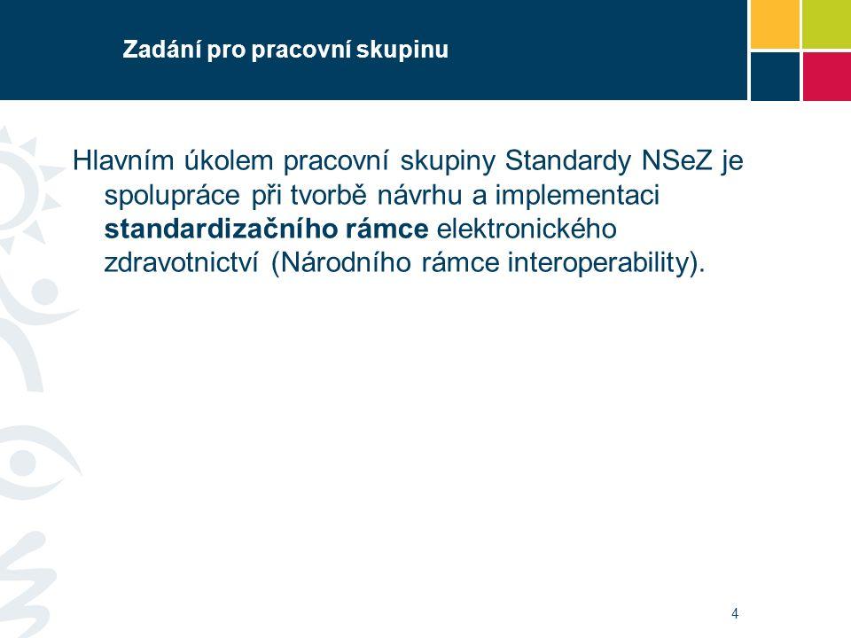 Zadání pro pracovní skupinu Hlavním úkolem pracovní skupiny Standardy NSeZ je spolupráce při tvorbě návrhu a implementaci standardizačního rámce elekt