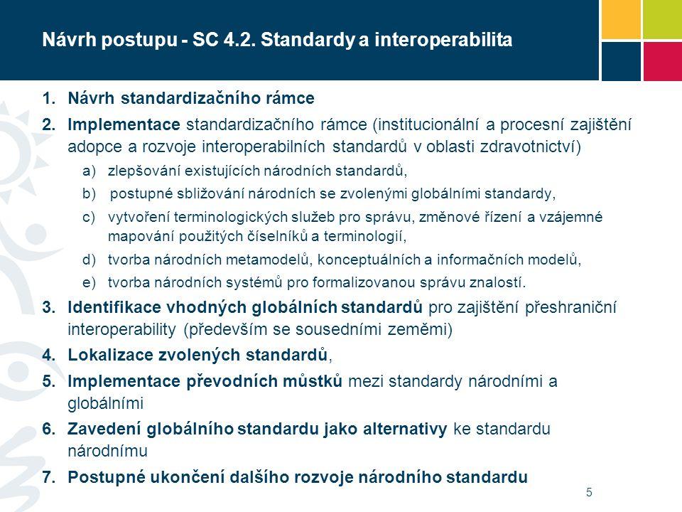 Návrh postupu - SC 4.2. Standardy a interoperabilita 1. Návrh standardizačního rámce 2. Implementace standardizačního rámce (institucionální a procesn