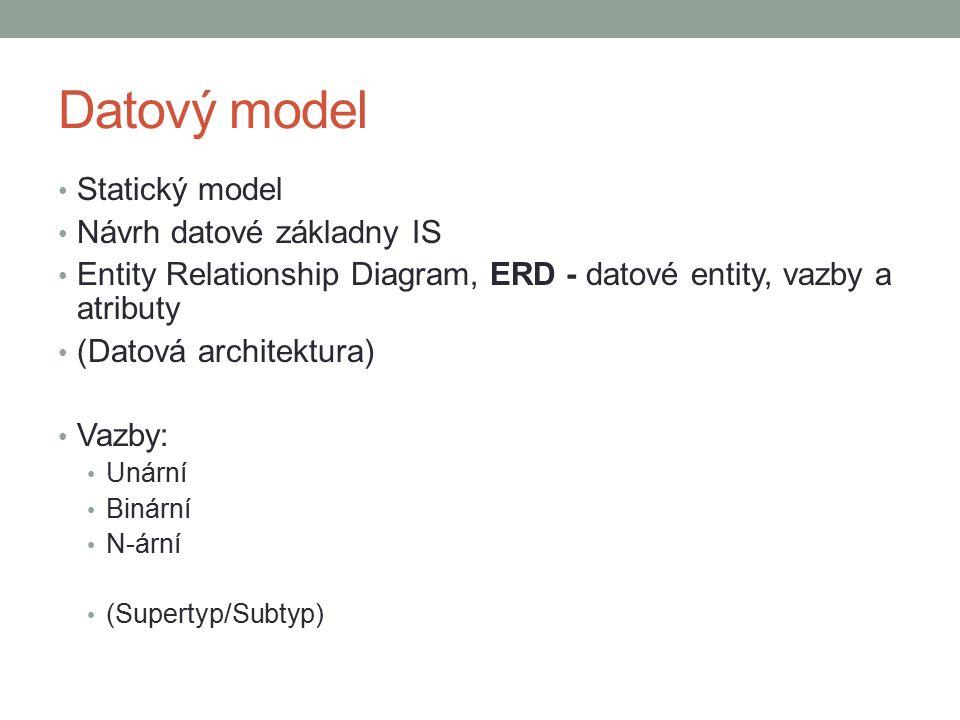 Datový model Statický model Návrh datové základny IS Entity Relationship Diagram, ERD - datové entity, vazby a atributy (Datová architektura) Vazby: Unární Binární N-ární (Supertyp/Subtyp)