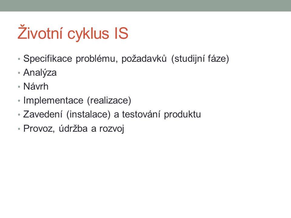 Životní cyklus IS Specifikace problému, požadavků (studijní fáze) Analýza Návrh Implementace (realizace) Zavedení (instalace) a testování produktu Provoz, údržba a rozvoj