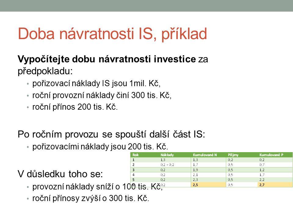 Doba návratnosti IS, příklad Vypočítejte dobu návratnosti investice za předpokladu: pořizovací náklady IS jsou 1mil.