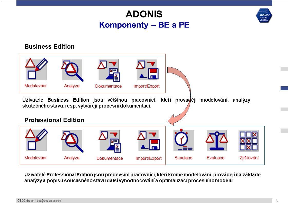 © BOC Group | boc@boc-group.com 13 ADONIS Komponenty – BE a PE Business Edition Modelování Analýza Dokumentace Import/Export Uživatelé Business Edition jsou většinou pracovníci, kteří provádějí modelování, analýzy skutečného stavu, resp.
