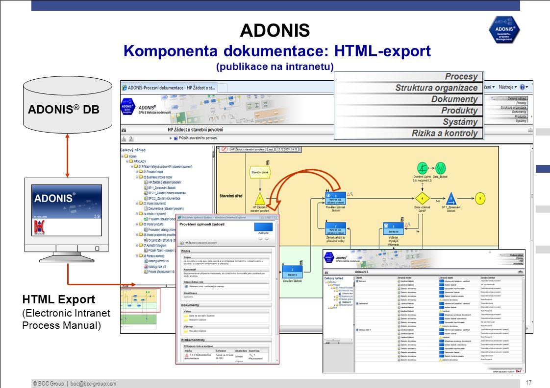 © BOC Group | boc@boc-group.com 17 ADONIS ® DB HTML Export (Electronic Intranet Process Manual) ADONIS Komponenta dokumentace: HTML-export (publikace na intranetu)