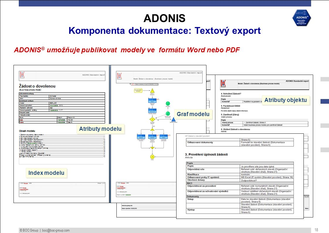 © BOC Group | boc@boc-group.com 18 ADONIS ® umožňuje publikovat modely ve formátu Word nebo PDF Atributy objektu Index modelu Atributy modelu Graf modelu ADONIS Komponenta dokumentace: Textový export