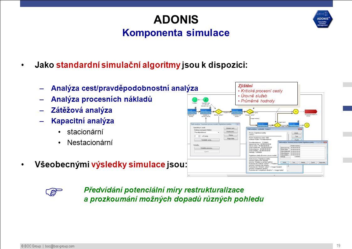 © BOC Group | boc@boc-group.com 19 Jako standardní simulační algoritmy jsou k dispozici: –Analýza cest/pravděpodobnostní analýza –Analýza procesních nákladů –Zátěžová analýza –Kapacitní analýza stacionární Nestacionární Všeobecnými výsledky simulace jsou:  Předvídání potenciální míry restrukturalizace a prozkoumání možných dopadů různých pohledu ADONIS Komponenta simulace Zjištění Kritické procesní cesty Úrovně služeb Průměrné hodnoty Zjištění Kritické procesní cesty Úrovně služeb Průměrné hodnoty