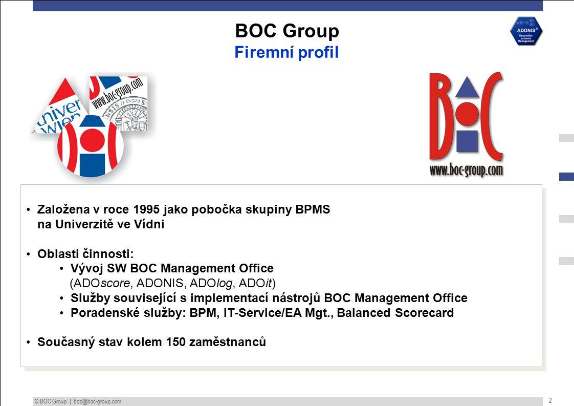 © BOC Group | boc@boc-group.com 2 Založena v roce 1995 jako pobočka skupiny BPMS na Univerzitě ve Vídni Oblasti činnosti: Vývoj SW BOC Management Office (ADOscore, ADONIS, ADOlog, ADOit) Služby související s implementací nástrojů BOC Management Office Poradenské služby: BPM, IT-Service/EA Mgt., Balanced Scorecard Současný stav kolem 150 zaměstnanců Založena v roce 1995 jako pobočka skupiny BPMS na Univerzitě ve Vídni Oblasti činnosti: Vývoj SW BOC Management Office (ADOscore, ADONIS, ADOlog, ADOit) Služby související s implementací nástrojů BOC Management Office Poradenské služby: BPM, IT-Service/EA Mgt., Balanced Scorecard Současný stav kolem 150 zaměstnanců BOC Group Firemní profil