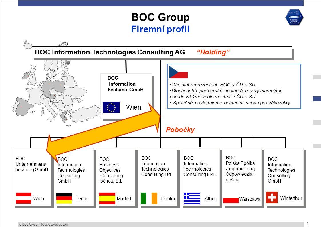 © BOC Group | boc@boc-group.com 3 BOC Information Technologies Consulting AG Holding Pobočky BOC Polska Spółka z ograniczoną Odpowiedzial- nością BOC Polska Spółka z ograniczoną Odpowiedzial- nością BOC Unternehmens- beratung GmbH BOC Unternehmens- beratung GmbH Wien BOC Information Technologies Consulting GmbH BOC Information Technologies Consulting GmbH Berlin BOC Business Objectives Consulting Ibérica, S.L.