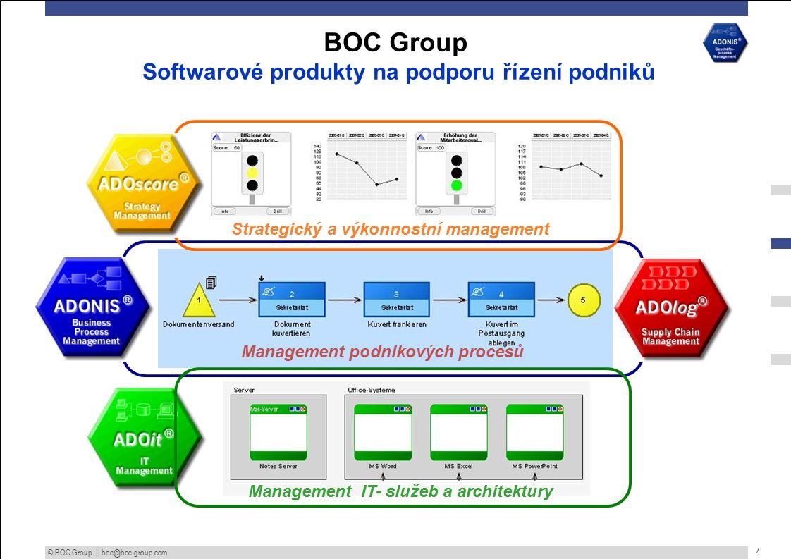 © BOC Group | boc@boc-group.com 4 Strategický a výkonnostní management Management podnikových procesů Management IT- služeb a architektury BOC Group Softwarové produkty na podporu řízení podniků