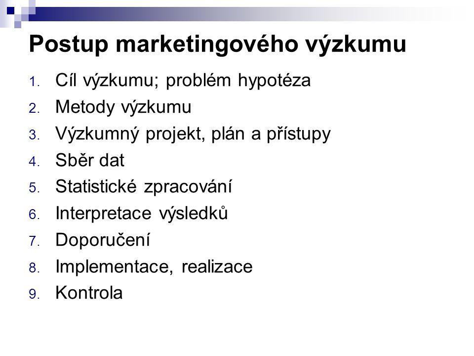 Postup marketingového výzkumu 1. Cíl výzkumu; problém hypotéza 2.