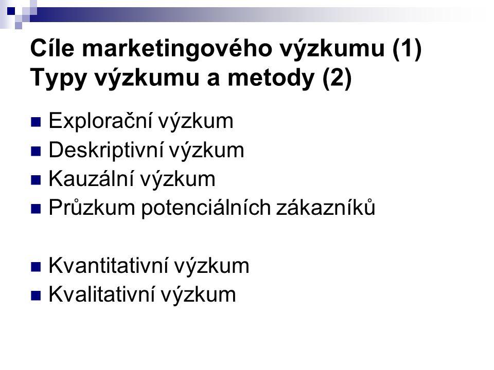 Cíle marketingového výzkumu (1) Typy výzkumu a metody (2) Explorační výzkum Deskriptivní výzkum Kauzální výzkum Průzkum potenciálních zákazníků Kvantitativní výzkum Kvalitativní výzkum